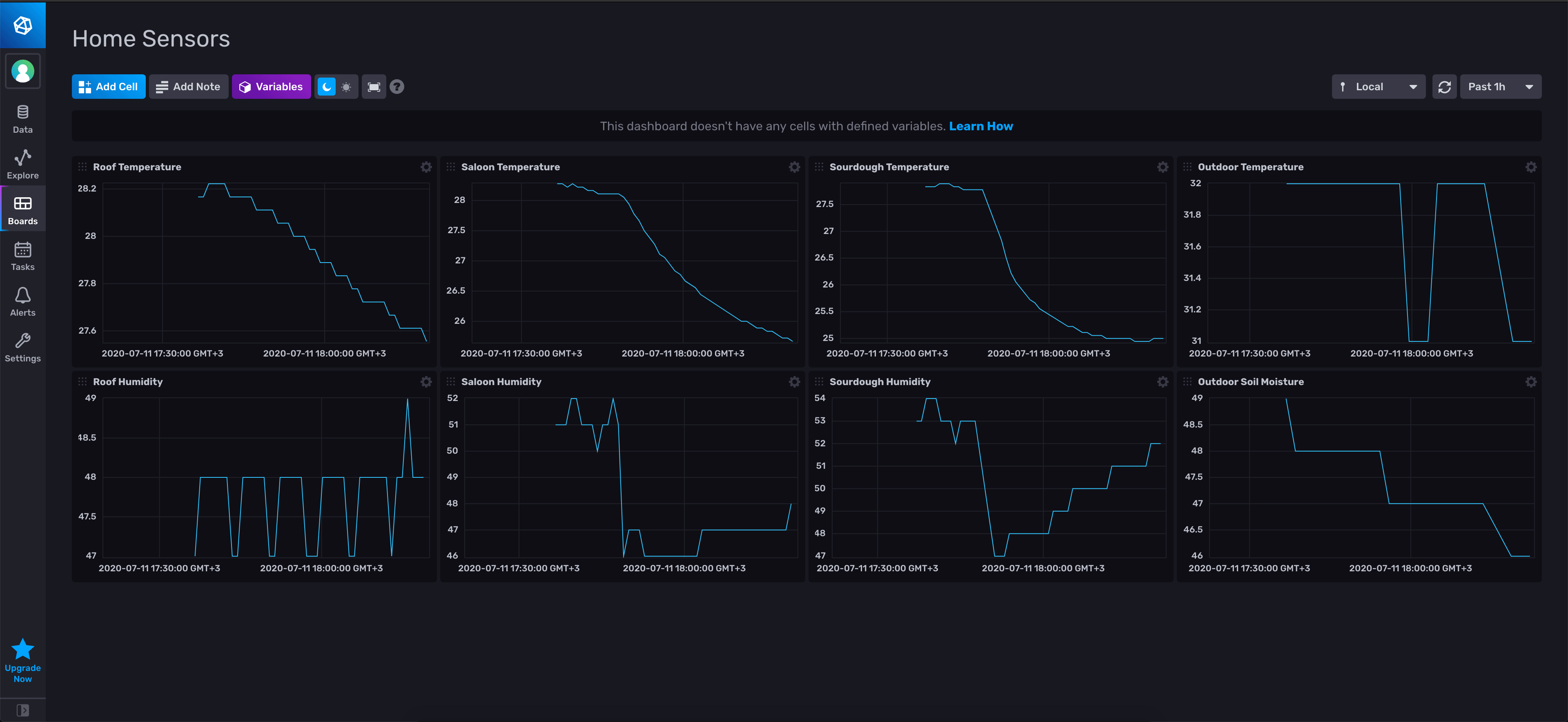 RTL_433 temperature graphs via InfluxDB