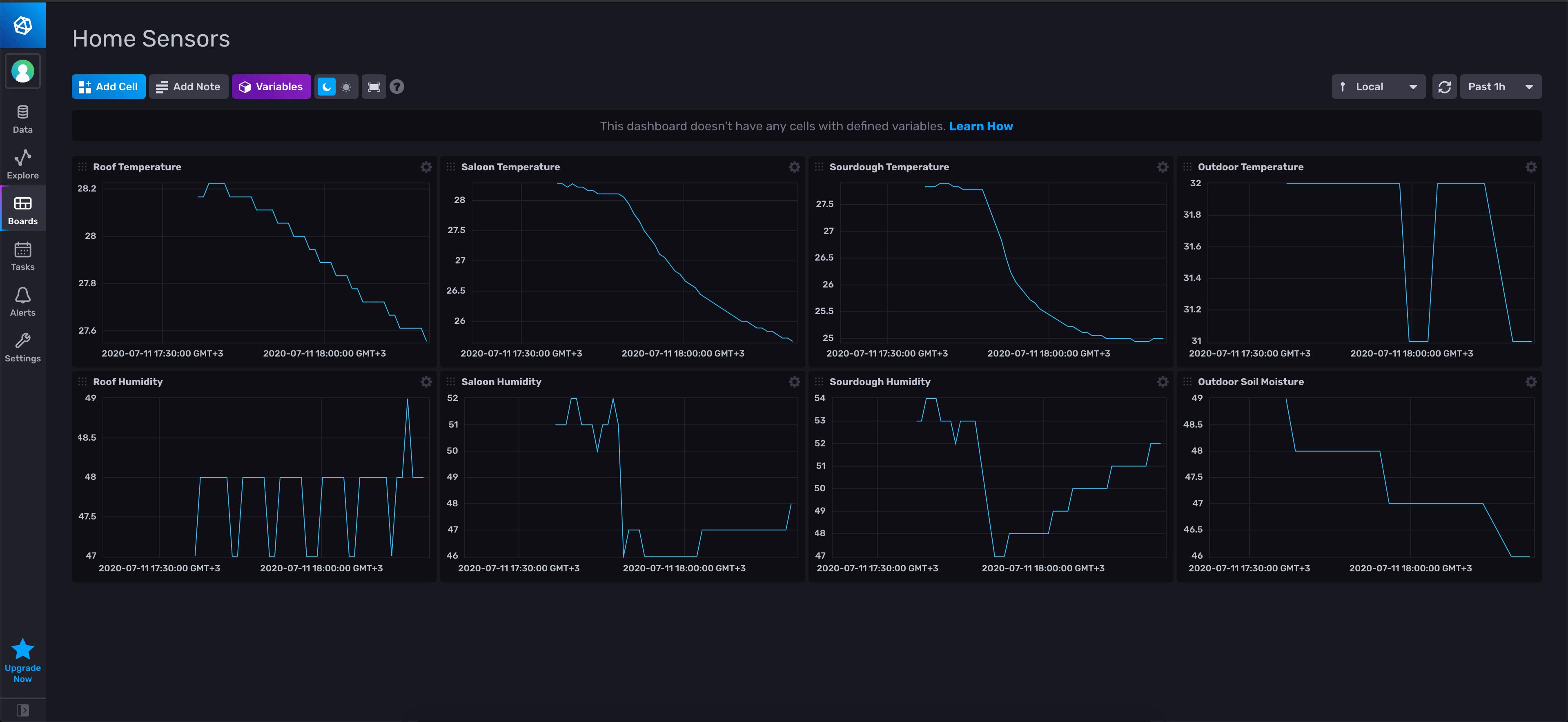 RTL_433 temperature graphs via InfluxDB